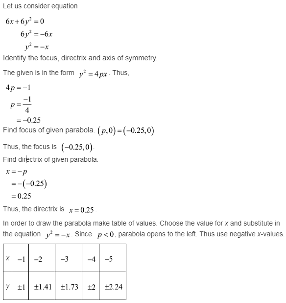 larson-algebra-2-solutions-chapter-9-rational-equations-functions-exercise-9-3-52e