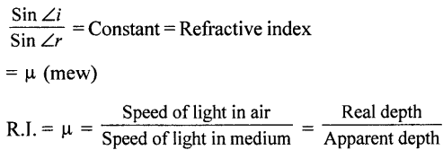 Selina Concise Physics Class 8 ICSE Solutions - Light energy 2
