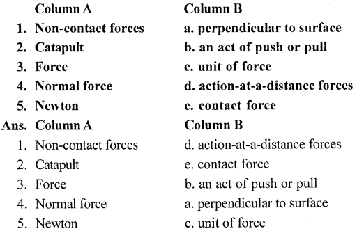 Selina Concise Physics Class 6 ICSE Solutions - Force 14