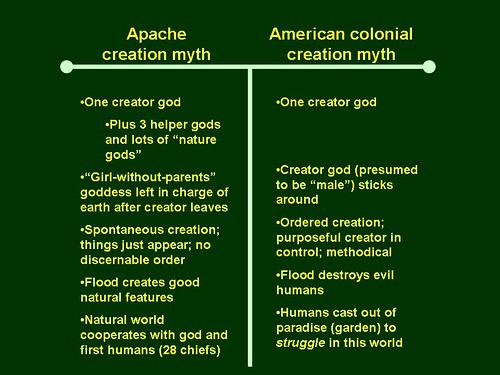 apache/colonial chart