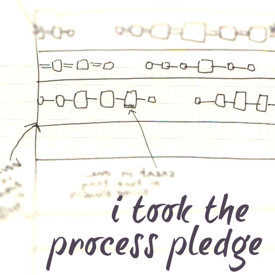 The Process Pledge