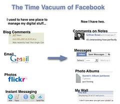 FacebookVacuum