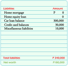 Juan - balance sheet - liabilities