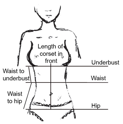 Underbust corset pattern - measurements