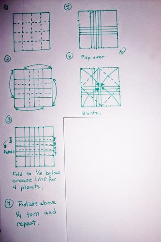 Rough Diagrams for Oceania Box by you.