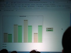 CSS Bar Charts