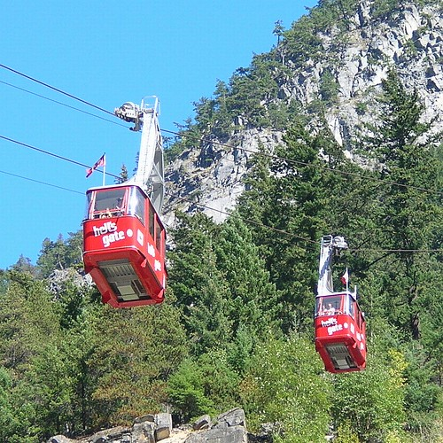 Air Trams at Hell's Gate