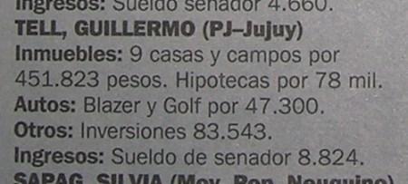 Bienes del Senador Guillermo Tell en Setiembre de 2000