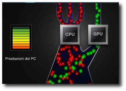 CPU-GPU (flusso dati)