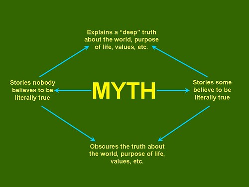 mythtery chart
