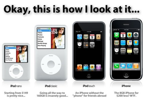 My September 5th iPod update analysis