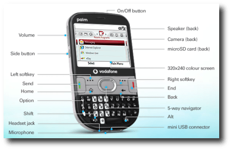 Palm Treo 500v (features)