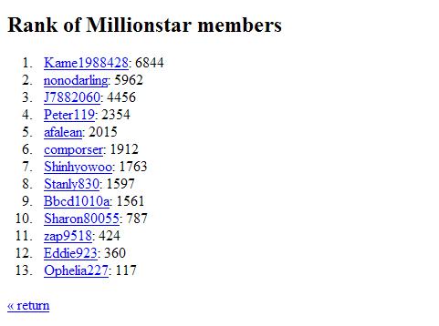 20070624_rankstar
