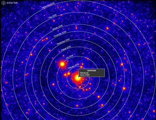 Digg Heat Map