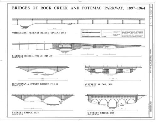 Bridges of Rock Creek Parkway - Page 2