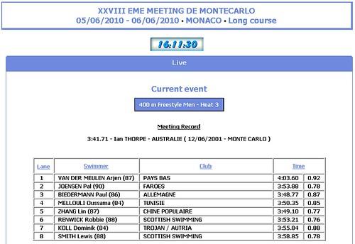 mare-nostrum-2010-monaco-400-freestyle