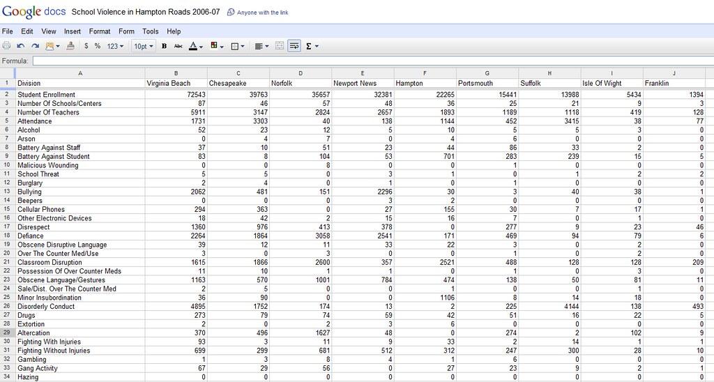 Pilot_Databases_Google_Spreadsheet