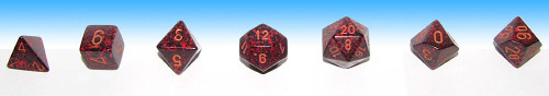 Pop Quiz -- which one's the D12?