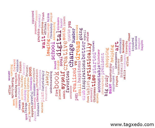 Birth of a dream Tag Cloud by Tagxedo.com