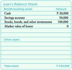 Juan - balance sheet - assets