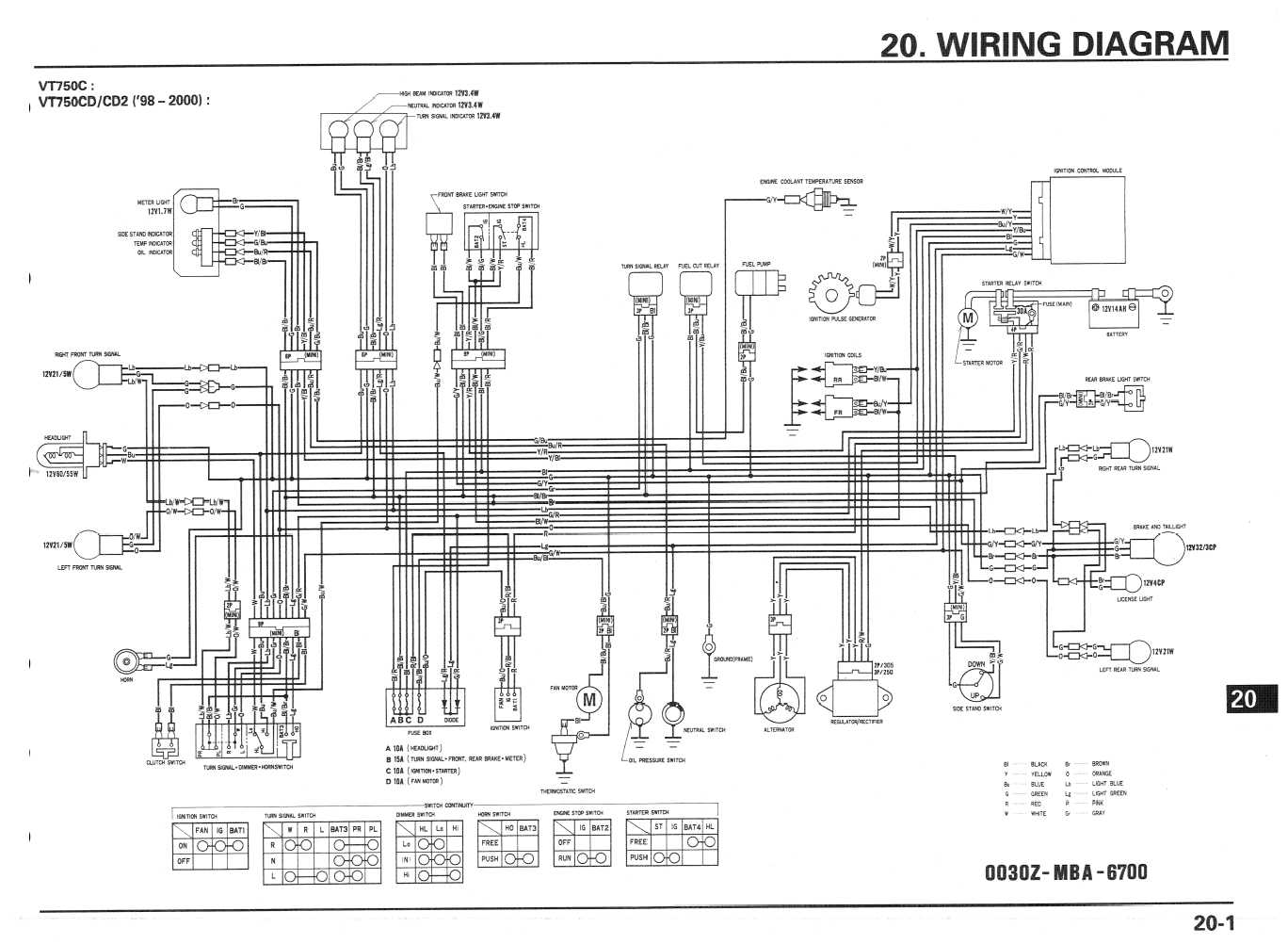 Honda Shadow 750 Engine Diagram Honda Auto Wiring Diagram