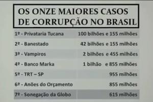 Vídeo de globais contra impeachment chama TV de corrupta e gera saia justa
