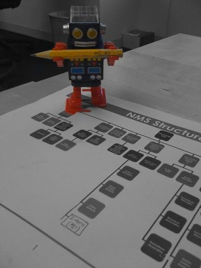 Organizing marketing strategy with my desktop robot