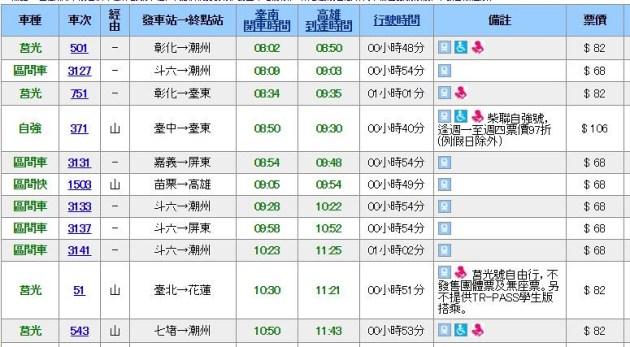 台南駅の時刻表