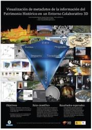 I Congreso Internacional de Arqueología e Informática Gráfica. Patrimonio e Innovación. Arqueológica 2.0