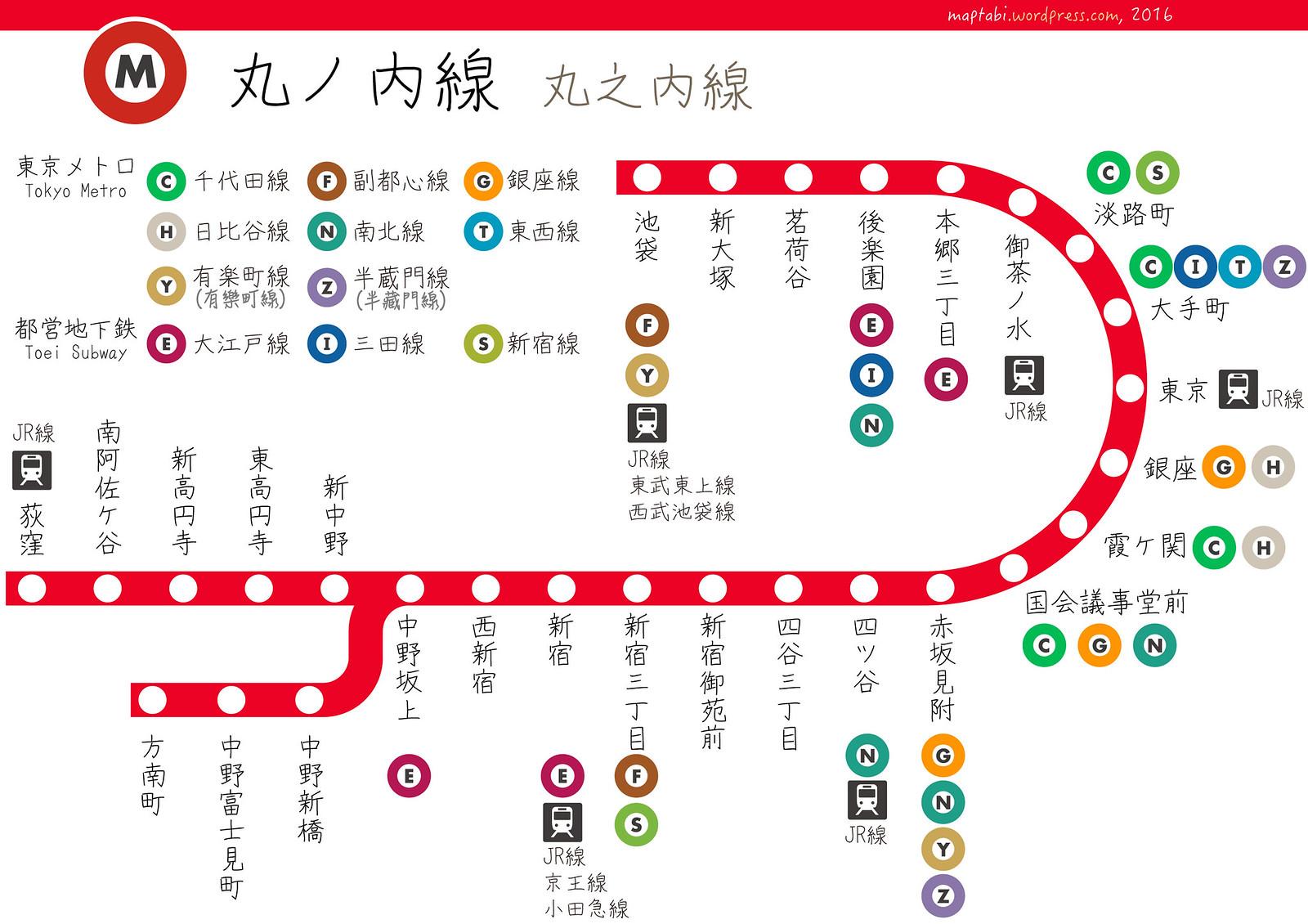 【東京交通】班次超頻密:丸之內線+沿線景點 – maptabi