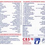 CFLS 1240 AM, Lévis/Québec:  Palmarès 6 septembre 1976