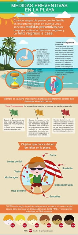 medidas_preventivas-infografia-2-higueroteonline