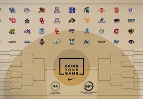Nike_BYG_NCAA_Mens_Tourney_graphic