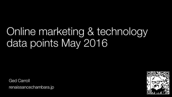 May online marketing