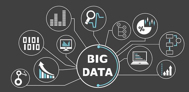 Big-Data-Automation