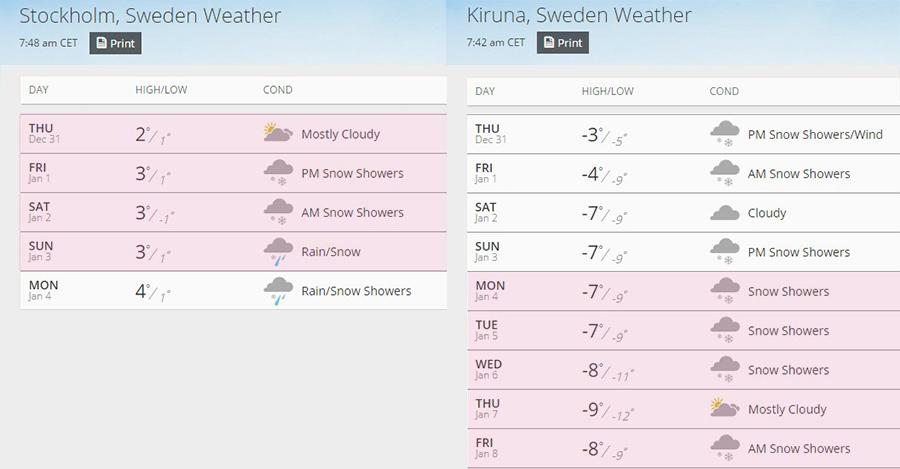 2016.02.04 | 看我歐行腿 | 闖入瑞典零下世界的雪累史,極地生存指南:我的雪中裝備與器材提醒 02.jpg