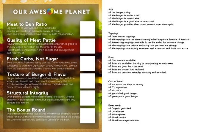 Burger Criteria for Blog