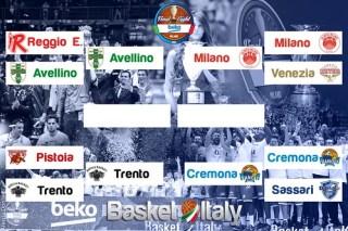 Beko Final8 - Il quadro delle semifinali