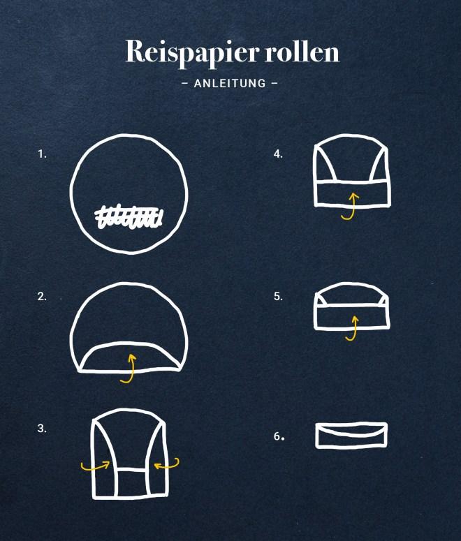 Anleitung Reispapier rollen