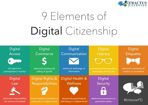 9 Key Elements of Digital Citizenship
