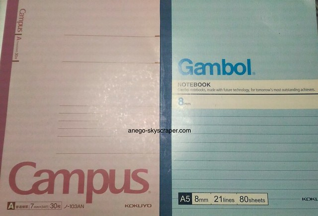Gambolとキャンパス