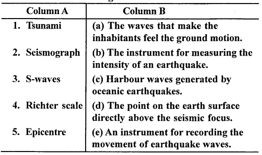 icse-solutions-for-class-9-geography-earthquakes - 3