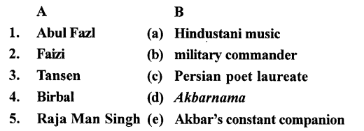 ICSE Solutions for Class 7 History and Civics - Akbar the Great-65