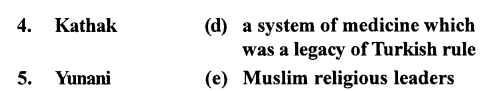 ICSE Solutions for Class 7 History and Civics - Government, Society and Culture Under The Delhi Sultanate 5