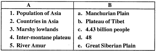 ICSE Solutions for Class 8 Geography Voyage - Asia — Location ...