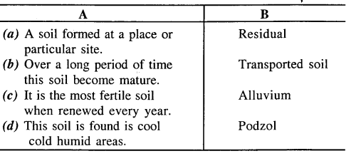 icse-solutions-for-class-9-geography-weathering 13.2