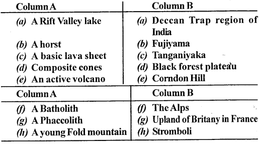 icse-solutions-for-class-9-geography-volcanoes 19