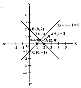 rd-sharma-class-10-solutions-chapter-3-pair-of-linear-equations-in-two-variables-ex-3-3-52.2