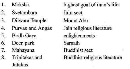 ICSE Solutions for Class 6 History and Civics - History - Mahavira and Buddha - Great Preachers-104