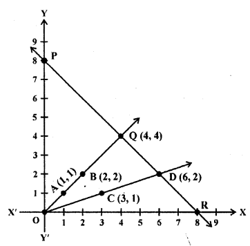 rd-sharma-class-10-solutions-chapter-3-pair-of-linear-equations-in-two-variables-ex-3-2-39.3